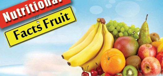 Nutritional Facts Top Fruits – Health Benefits 2016